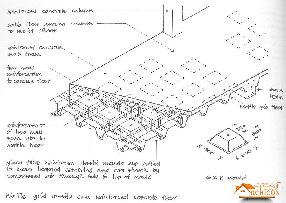 مزایای سقف گرین وافل
