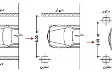 ضوابط طراحی پارکینگ ها و زیرزمین ها [ ابعاد استاندارد پارکینگ ]