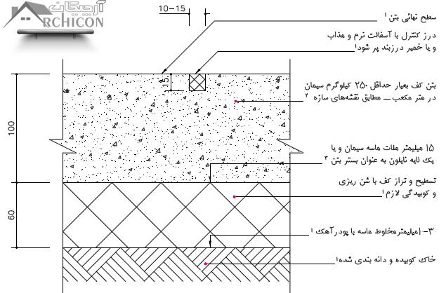 جزئیات کف با پوشش بتن