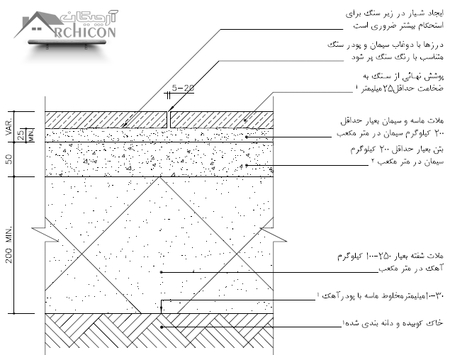 جزئیات کف با پوشش سنگ
