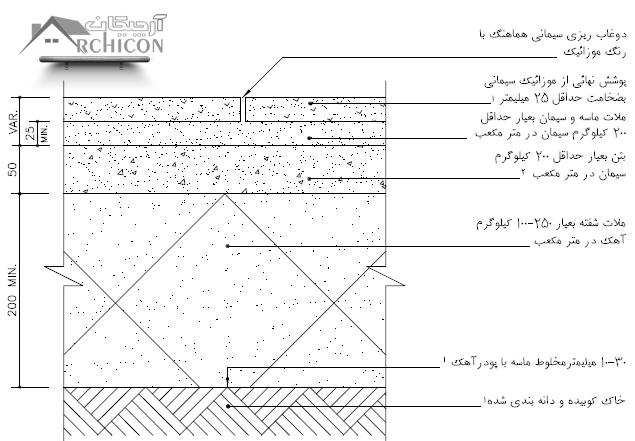 جزئیات کف با پوشش موزاییک