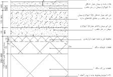 نقشه جزئيات كف با پوشش موزاییک