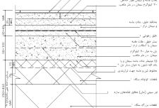پوشش ترکیبات پلیمری