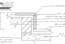 اختلاف سطح با پوشش سنگ