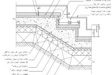 جزئیات پله با پوشش سنگ