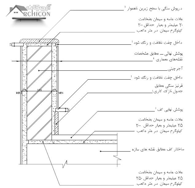 نقشه جزئیات دیوار حفاظ با درپوش سنگ [سرپوش دیوار حفاظ]