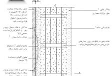 دیوار بلوک بتنی با پوشش سنگ