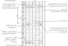 دیوار بلوک بتنی با پوشش آجر