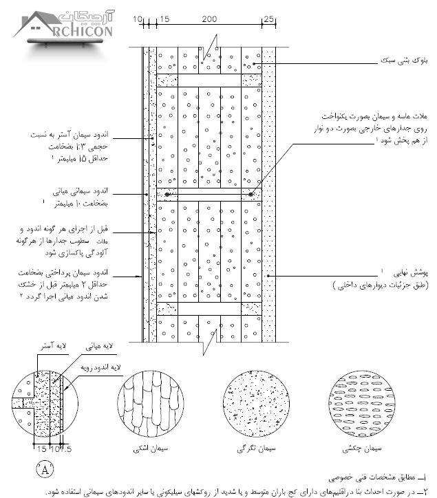 دیوار بلوک بتنی با پوشش اندود سیمان