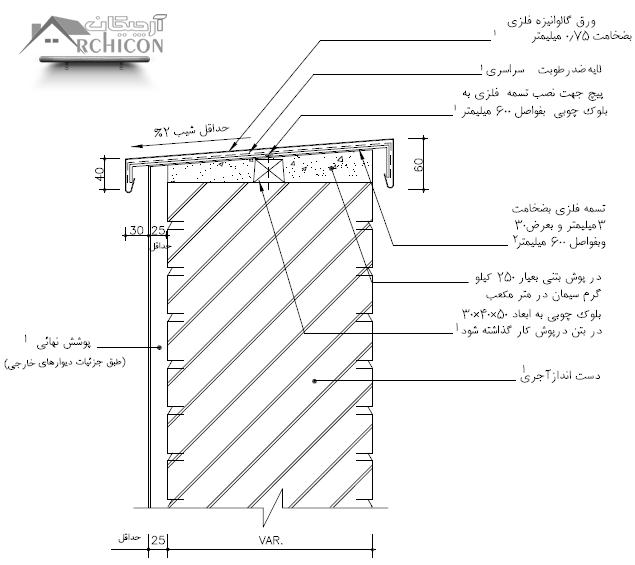 نقشه جزئیات دیوار جان پناه با درپوش فلزی [درپوش دیوار جان پناه]
