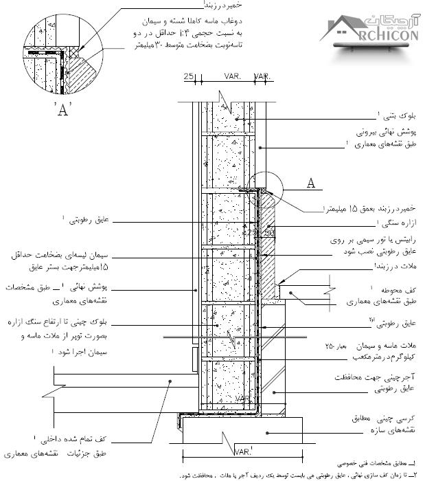اتصال دیوار به کف با ازاره سنگی