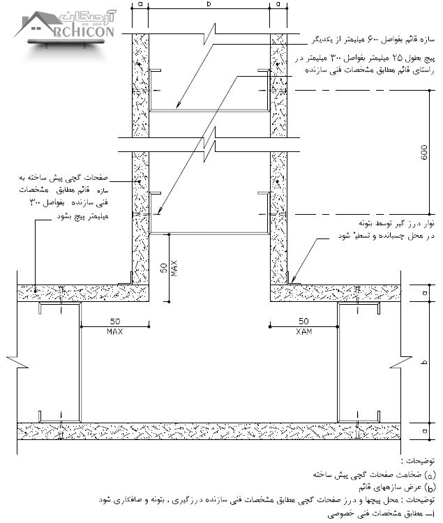 اتصال دیوارهای پیش ساخته در تقاطع