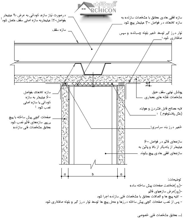 جزئیات اتصال دیوار به سقف