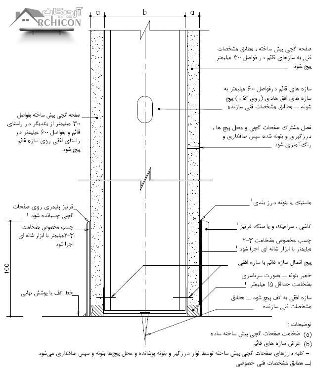 اتصال دیوار پیش ساخته به کف
