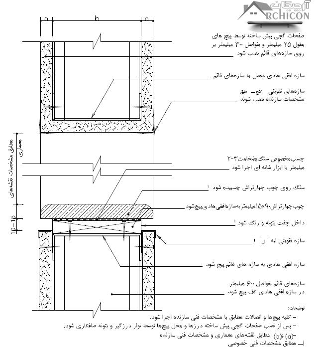 جزئیات بازشو در دیوارهای دو جداره